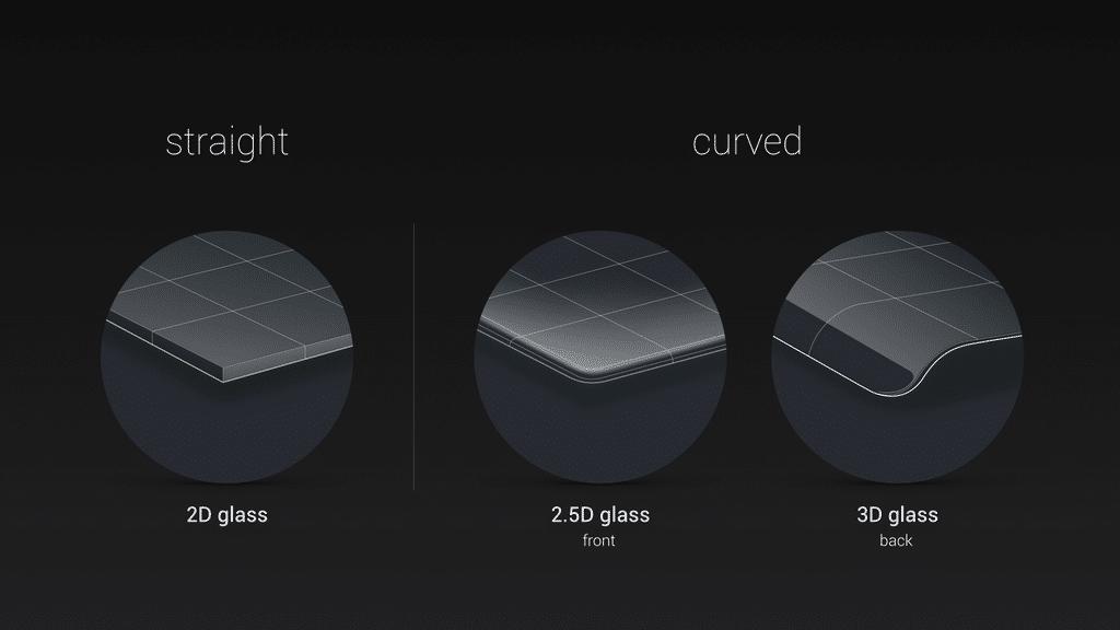 différence entre3D et 2,5D Glass