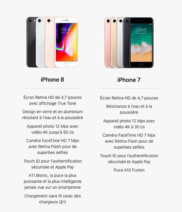 Entre les iPhone 7 et 8, difficile de trouver une réelle différence.