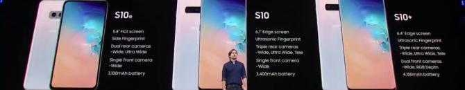 L'évènement Galaxy Unpacked 2019 nous a présenté les nouveaux produits Samsung pour 2019