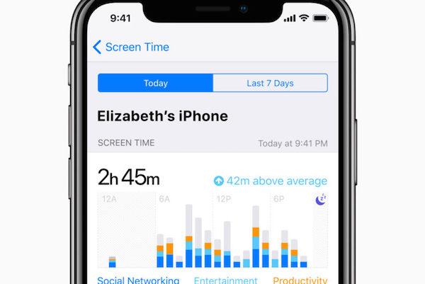 Le contrôle parental sur iPhone