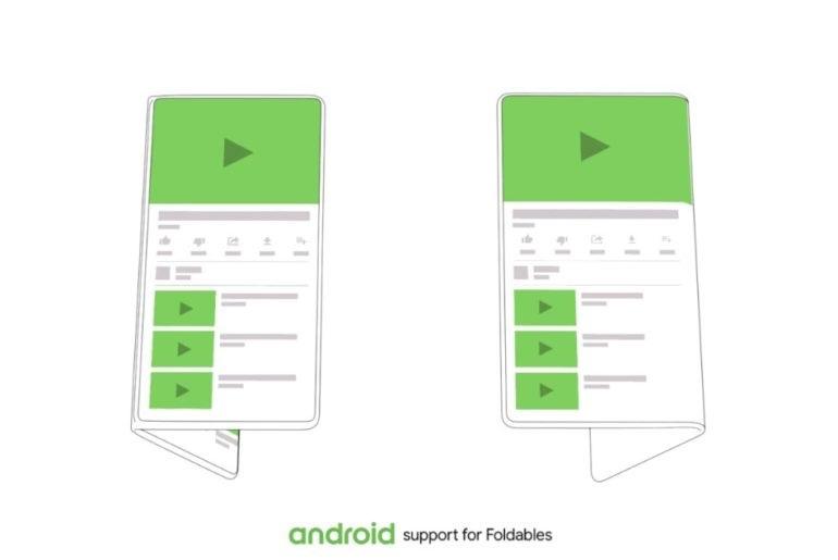 Google travaille sur différents points concernant la technologie de l'écran pliable
