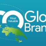 Google et Apple dépassés par Amazon au classement des marques les plus puissantes du monde