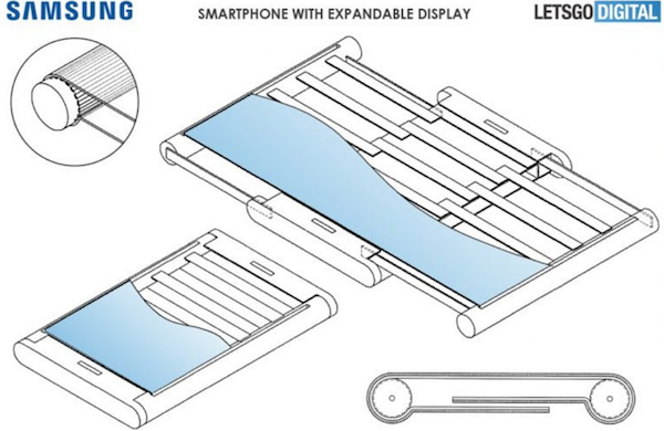 Le brevet déposé par Samsung concernant son écran extensible