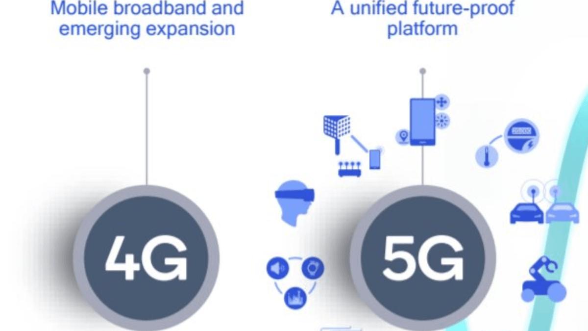 La 5G est le successeur de la 4G avec un débit 10 à 30 fois plus important.