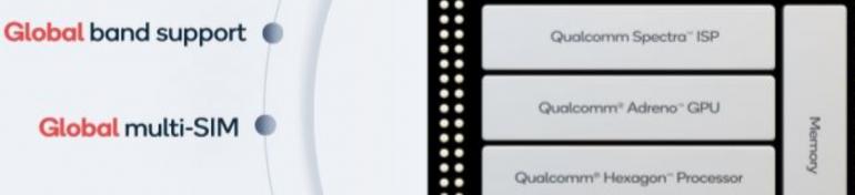 Qualcomm puce 5G